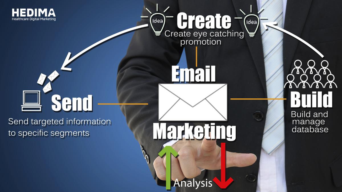 5 bước quyết định sự thành công của chiến dịch email marketing (phần 1)